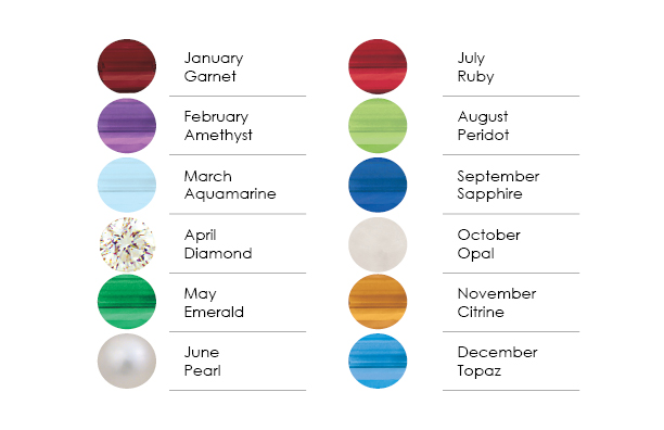 birthstone chart printable Gemstones in Jewelry, Getting to Know Your Birthstone - USA Jewels